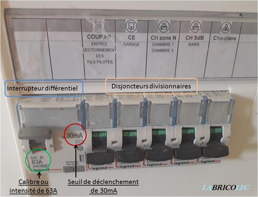 role interrupteur differentiel