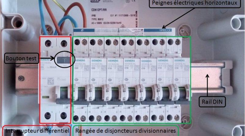 brancher différence disjoncteur différentiel divisionnaire magnéto-thermique
