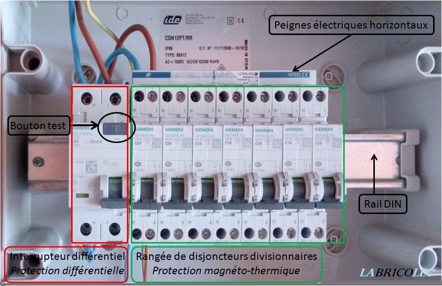 quel est le rôle interrupteur différentiel, role interrupteur différentiel