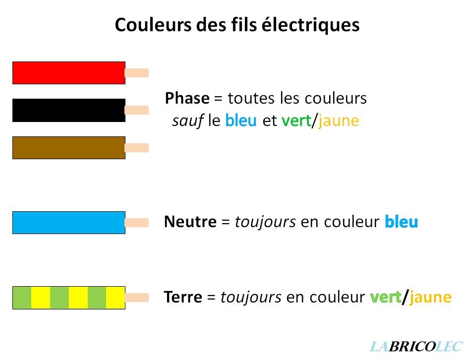 neutre en électricité code couleur fils