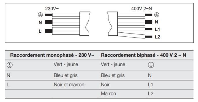 Brancher raccorder plaque vitrocéramique induction, brancher plaque induction